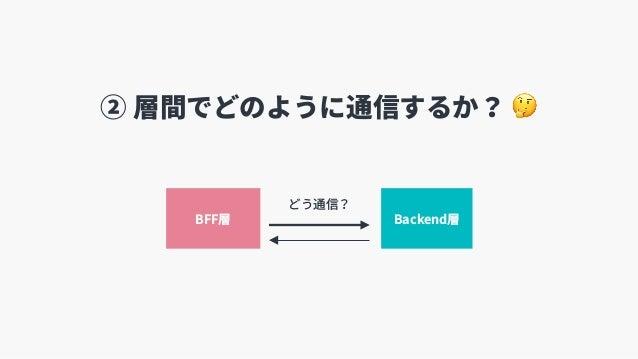 BFF層 Backend層 どう通信? ② 層間でどのように通信するか? 🤔