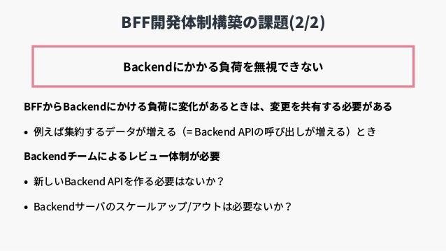 BFFからBackendにかける負荷に変化があるときは、変更を共有する必要がある • 例えば集約するデータが増える(= Backend APIの呼び出しが増える)とき Backendチームによるレビュー体制が必要 • 新しいBackend AP...
