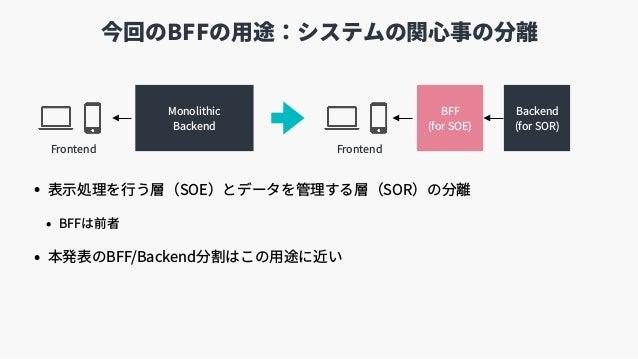 今回のBFFの⽤途:システムの関⼼事の分離 • 表⽰処理を⾏う層(SOE)とデータを管理する層(SOR)の分離 • BFFは前者 • 本発表のBFF/Backend分割はこの⽤途に近い BFF (for SOE) Monolithic Bac...