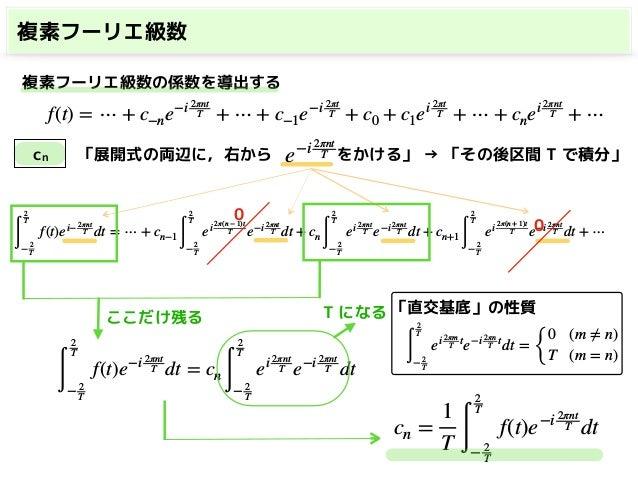 フーリエ解析〜「フーリエ級数」から「高速フーリエ変換」まで〜