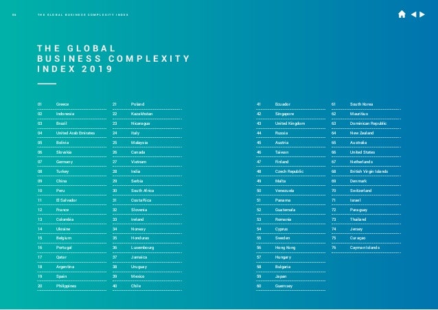 THE GLOBAL BUSINESS COMPLEXITY INDEX 2019