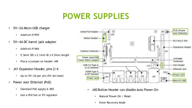 Jetson Nano Power Supply