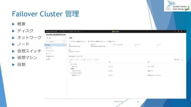 Failover Cluster 管理  概要  ディスク  ネットワーク  ノード  仮想スイッチ  仮想マシン  役割 2019/6/29 33
