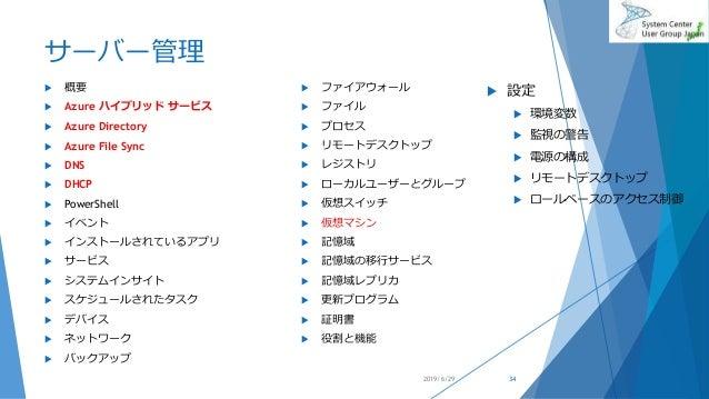 サーバー管理  概要  Azure ハイブリッド サービス  Azure Directory  Azure File Sync  DNS  DHCP  PowerShell  イベント  インストールされているアプリ  サー...