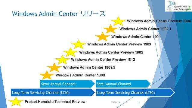 Windows Admin Center リリース 2019/6/29 Windows Admin Center 1809 Windows Admin Center 1904 Windows Admin Center Preview 1903 ...