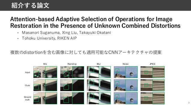 Attention-Based Adaptive Selection of Operations for Image Restoration in the Presence of Unknown Combined Distortions [CVPR 2019 読み会] Slide 3