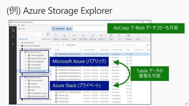 25 Azure & Azure Stack 従来の 仮想化基盤