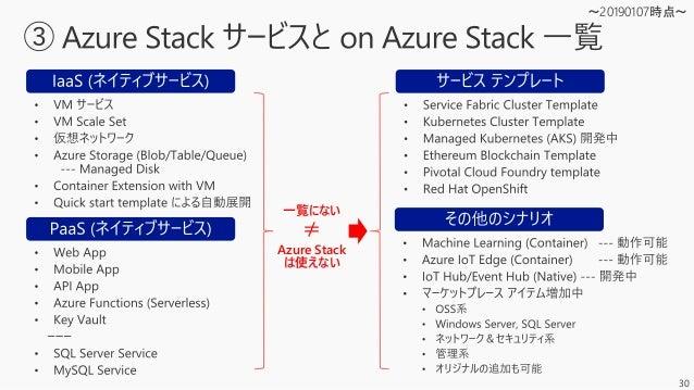 Azure Stack キャパシティ試算ツールを公開 40