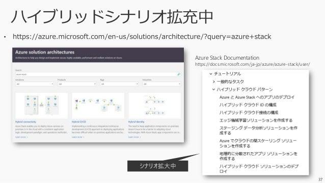 20190705 mas ken_azure_stack