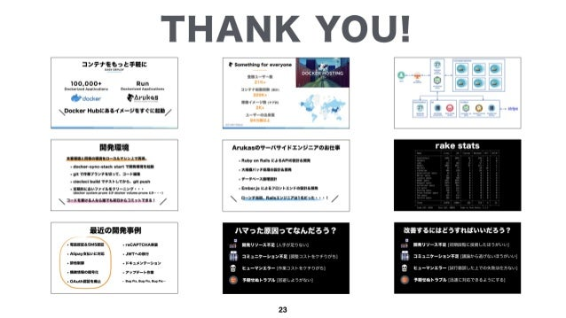 THANK YOU! 23