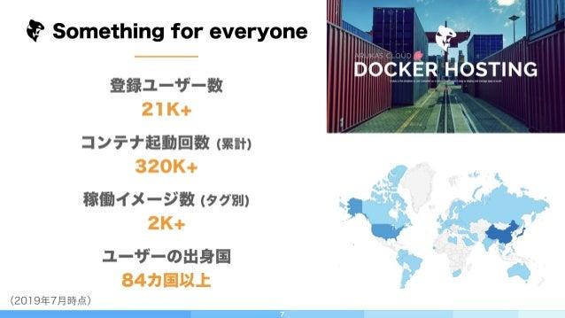 7 登録ユーザー数 21K+ コンテナ起動回数 (累計) 320K+ 稼働イメージ数 (タグ別)  2K+ ユーザーの出身国  84カ国以上 Something for everyone (2019年7月時点)