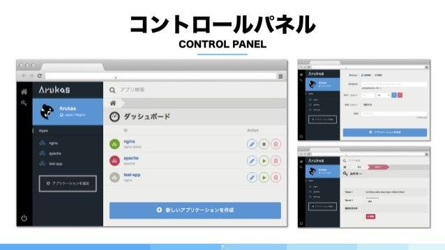 8 コントロールパネル CONTROL PANEL