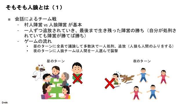 輪講 20190711 keiharada_人狼知能プロジェクトの紹介 Slide 3