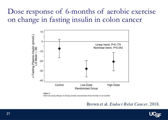 Research Trends In Exercise And Colorectal Cancer Webinar