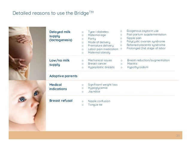 """Introduction to the """"Bridge"""" - a new breastfeeding support ..."""