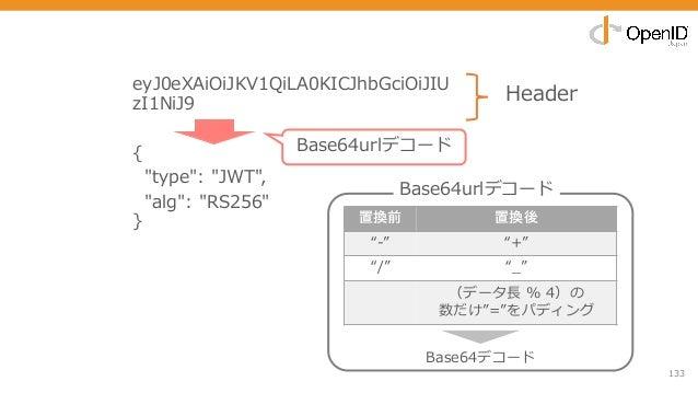 "133 eyJ0eXAiOiJKV1QiLA0KICJhbGciOiJIU zI1NiJ9 { ""type"": ""JWT"", ""alg"": ""RS256"" } Header Signature Base64urlデコード 置換前 置換後 ""-""..."