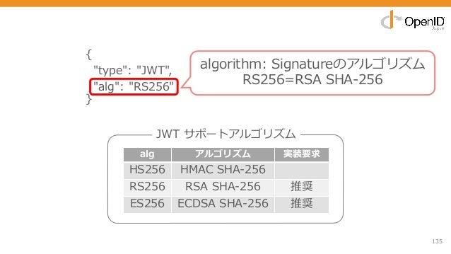 "135 { ""type"": ""JWT"", ""alg"": ""RS256"" } algorithm: Signatureのアルゴリズム RS256=RSA SHA-256 alg アルゴリズム 実装要求 HS256 HMAC SHA-256 RS2..."