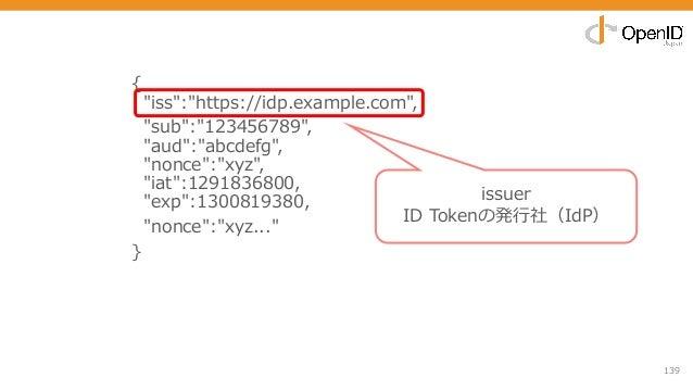 "139 { ""iss"":""https://idp.example.com"", ""sub"":""123456789"", ""aud"":""abcdefg"", ""nonce"":""xyz"", ""iat"":1291836800, ""exp"":13008193..."