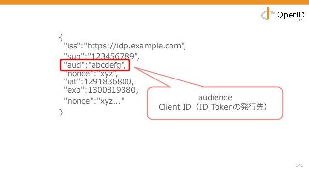 "141 { ""iss"":""https://idp.example.com"", ""sub"":""123456789"", ""aud"":""abcdefg"", ""nonce"":""xyz"", ""iat"":1291836800, ""exp"":13008193..."