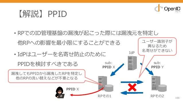 【解説】PPID • RPでのID管理基盤の漏洩が起こった際には漏洩元を特定し 他RPへの影響を最⼩限にすることができる • IdPはユーザーを名寄せ防⽌のために PPIDを検討すべきである 166 sub: PPID X RPその1 RPその...