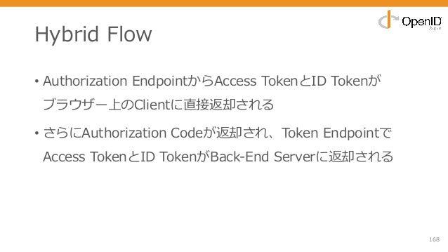 Hybrid Flow • Authorization EndpointからAccess TokenとID Tokenが ブラウザー上のClientに直接返却される • さらにAuthorization Codeが返却され、Token Endp...
