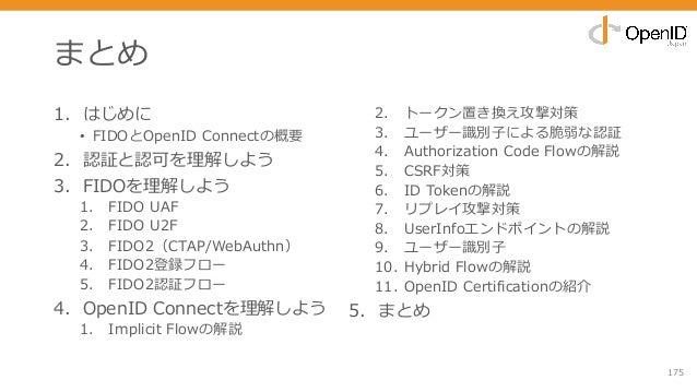 まとめ 1. はじめに • FIDOとOpenID Connectの概要 2. 認証と認可を理解しよう 3. FIDOを理解しよう 1. FIDO UAF 2. FIDO U2F 3. FIDO2(CTAP/WebAuthn) 4. FIDO2...
