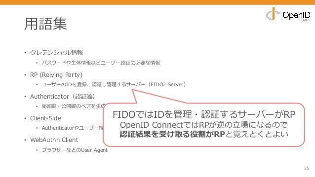 ⽤語集 • クレデンシャル情報 • パスワードや⽣体情報などユーザー認証に必要な情報 • RP (Relying Party) • ユーザーのIDを登録、認証し管理するサーバー(FIDO2 Server) • Authenticator(認証器...
