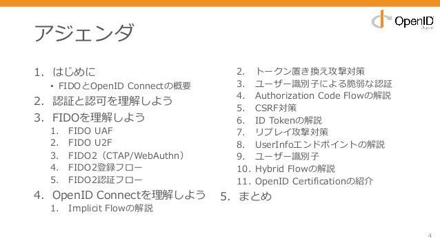 アジェンダ 1. はじめに • FIDOとOpenID Connectの概要 2. 認証と認可を理解しよう 3. FIDOを理解しよう 1. FIDO UAF 2. FIDO U2F 3. FIDO2(CTAP/WebAuthn) 4. FID...