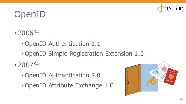 OpenID • 2006年 • OpenID Authentication 1.1 • OpenID Simple Registration Extension 1.0 • 2007年 • OpenID Authentication 2.0 ...