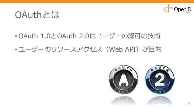 OAuthとは • OAuth 1.0とOAuth 2.0はユーザーの認可の技術 • ユーザーのリソースアクセス(Web API)が⽬的 53