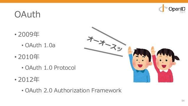 OAuth • 2009年 • OAuth 1.0a • 2010年 • OAuth 1.0 Protocol • 2012年 • OAuth 2.0 Authorization Framework 54 オーオースッ