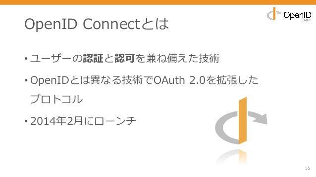 OpenID Connectとは • ユーザーの認証と認可を兼ね備えた技術 • OpenIDとは異なる技術でOAuth 2.0を拡張した プロトコル • 2014年2⽉にローンチ 55