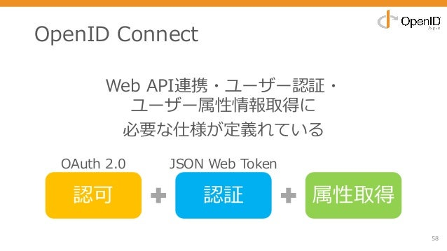 OpenID Connect 58 Web API連携・ユーザー認証・ ユーザー属性情報取得に 必要な仕様が定義れている 認可 認証 属性取得 OAuth 2.0 JSON Web Token