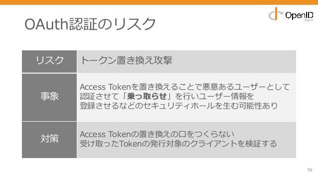 OAuth認証のリスク 78 リスク トークン置き換え攻撃 事象 Access Tokenを置き換えることで悪意あるユーザーとして 認証させて「乗っ取らせ」を⾏いユーザー情報を 登録させるなどのセキュリティホールを⽣む可能性あり 対策 Acce...