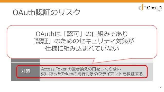 OAuth認証のリスク 79 リスク トークン置き換え攻撃 事象 Access Tokenを置き換えることで悪意あるユーザーとして 認証させて「乗っ取らせ」を⾏いユーザー情報を登録させ るなどのセキュリティホールを⽣む可能性あり 対策 Acce...