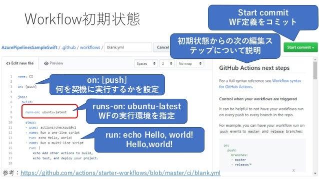 Workflow初期状態 8 runs-on: ubuntu-latest WFの実行環境を指定 on: [push] 何を契機に実行するかを設定 run: echo Hello, world! Hello,world! 初期状態からの次の編集...