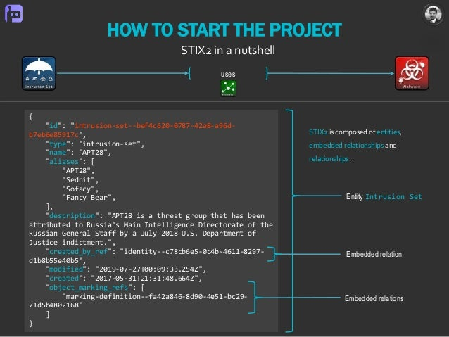 """HOW TO START THE PROJECT STIX2 in a nutshell { """"id"""": """"intrusion-set--bef4c620-0787-42a8-a96d- b7eb6e85917c"""", """"type"""": """"intr..."""