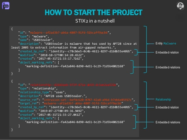 """HOW TO START THE PROJECT STIX2 in a nutshell { """"id"""": """"malware--af2ad3b7-ab6a-4807-91fd-51bcaff9acbb"""", """"type"""": """"malware"""", """"..."""
