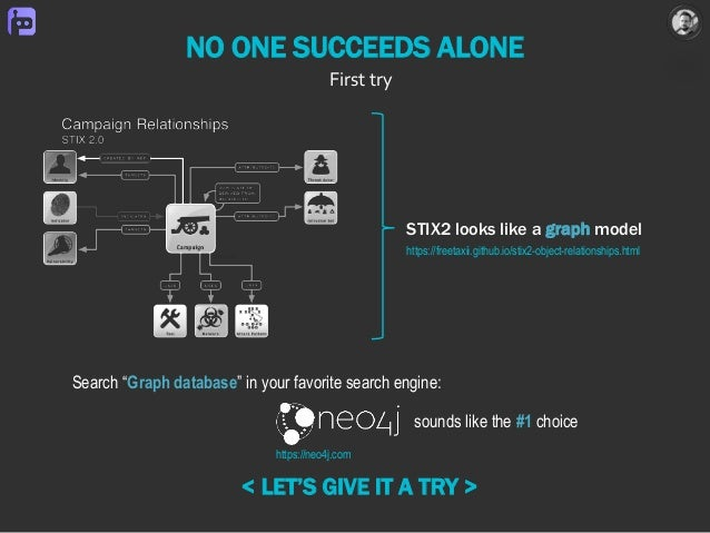 """NO ONE SUCCEEDS ALONE STIX2 looks like a graph model Search """"Graph database"""" in your favorite search engine: sounds like t..."""