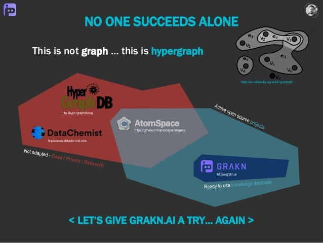 NO ONE SUCCEEDS ALONE This is not graph … this is hypergraph AtomSpace https://github.com/opencog/atomspace http://hypergr...