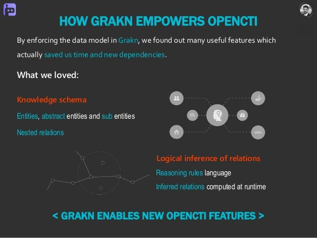 HOW GRAKN EMPOWERS OPENCTI By enforcing the data model in Grakn, we found out many useful features which actually saved us...