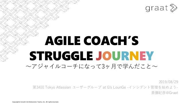Copyright© Growth Architectures & Teams, Inc. All rights reserved. AGILE COACH'S STRUGGLE JOURNEY ~アジャイルコーチになって3ヶ月で学んだこと~ ...