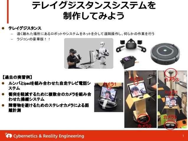 11 テレイグジスタンスシステムを 制作してみよう  テレイグジスタンス – 遠く離れた場所にあるロボットやシステムをネットを介して遠隔操作し、何らかの作業を行う – ラジコンの豪華版!! カメラ2 カメラ3 カメラ2 【過去の実習例】  ...