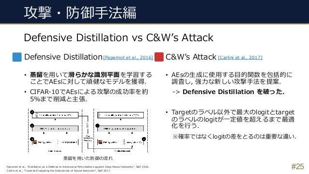 #25 Defensive Distillation vs C&W's Attack 攻撃・防御⼿法編 Defensive Distillation • 蒸留を⽤いて滑らかな識別平⾯を学習する ことでAEsに対して頑健なモデルを獲得. • CI...