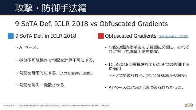 #29 9 SoTA Def. ICLR 2018 vs Obfuscated Gradients 攻撃・防御⼿法編 9 SoTA Def. in ICLR 2018 ・ATベース. ・微分不可能操作で勾配を計算不可にする. ・勾配を確率的にす...