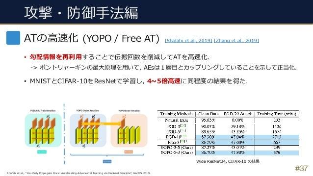 • 勾配情報を再利⽤することで伝搬回数を削減してATを⾼速化. -> ポントリャーギンの最⼤原理を⽤いて, AEsは1層⽬とカップリングしていることを⽰して正当化. • MNISTとCIFAR-10をResNetで学習し, 4~5倍⾼速に同程度...