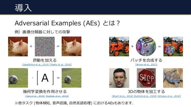 導⼊ Adversarial Examples (AEs) とは︖ 例)画像分類器に対しての攻撃 摂動を加える + = =+ # = [Goodfellow et al., 2015] [Madry et al., 2018] パッチを合成する...