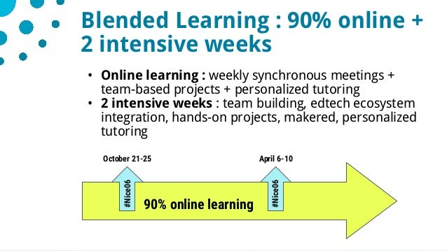 1328/05/2019 • Online learning : weekly synchronous meetings + team-based projects + personalized tutoring • 2 intensive w...