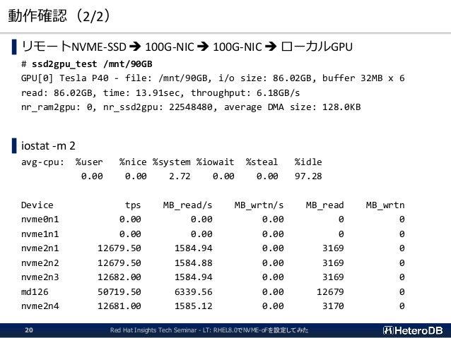 動作確認(2/2) ▌リモートNVME-SSD ➔ 100G-NIC ➔ 100G-NIC ➔ ローカルGPU # ssd2gpu_test /mnt/90GB GPU[0] Tesla P40 - file: /mnt/90GB, i/o s...