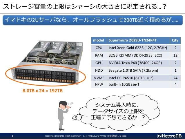 ストレージ容量の上限はシャーシの大きさに規定される…? イマドキの2Uサーバなら、オールフラッシュで200TB近く積めるが…。 model Supermicro 2029U-TN24R4T Qty CPU Intel Xeon Gold 622...